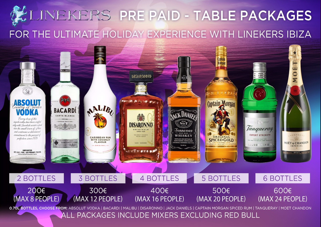 Drinks Package Prices